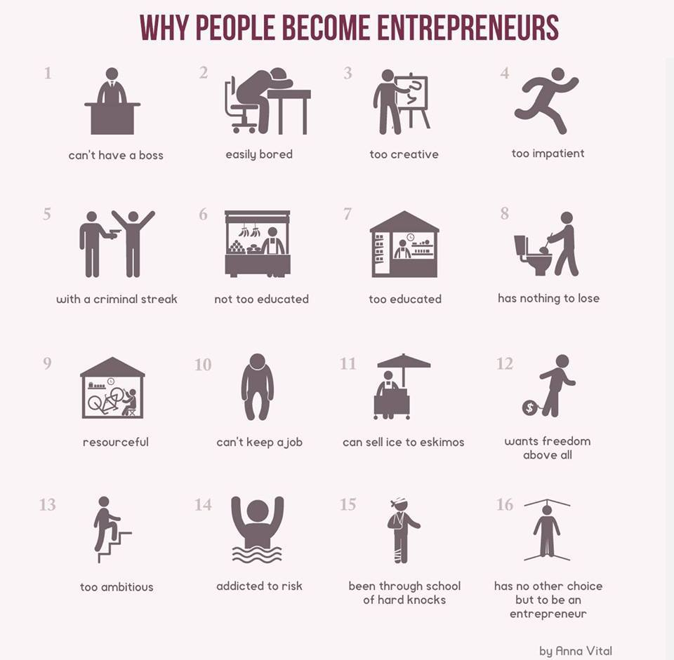 TheInfoPlotter -16-reasons-why-people-become-entrepreneur