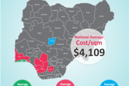 Real Estate Infographic in Nigeria