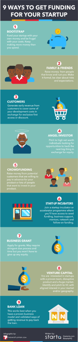 9 Ways to Get Funding for Your Start-up Final1